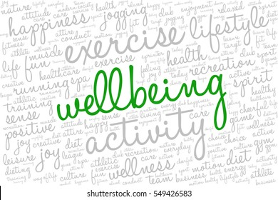 """Conceptual image of tag cloud containing words related to active life and healthy lifestyle. Word """"wellbeing"""" emphasized."""