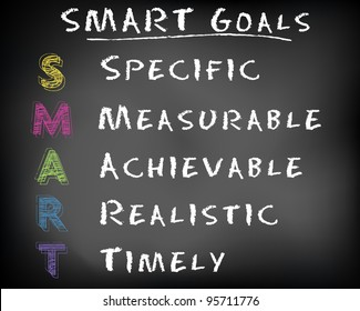 Conceptual SMART Goals acronym on black chalkboard (Specific, Measurable, Achievable, Realistic, Timely) - vector illustration