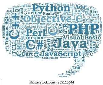 Algorithm Programming Images, Stock Photos & Vectors
