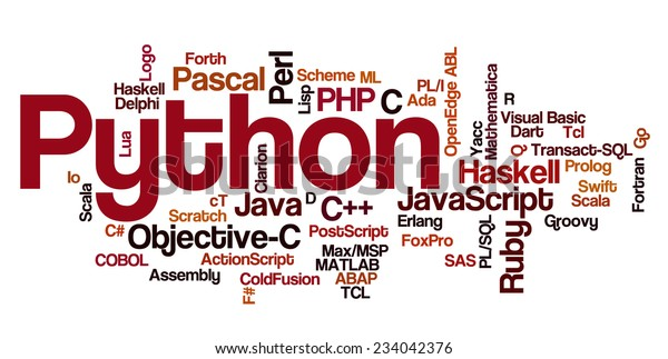 Conceptual Tag Cloud Containing Names Programming Stock