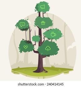 Conceptual technology tree