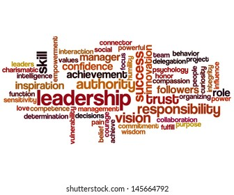 Conceptual vector of cloud containing words related to leadership, business, innovation, success. Also available in raster.