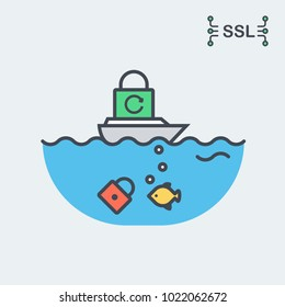 Conceptual Vector Illustration of The SSL or TLS Certificate. Depicting New Standards of Internet Security Which Require Data Encryption Through HTTPS Protocol. Includes Sea, Boat, Padlock, Fish.