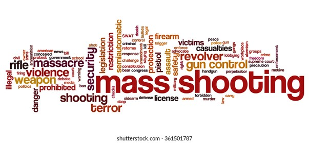 Conceptual word cloud with terms related to gun control, mass shootings and gun control policies