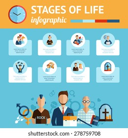 Concise infografic stages of human life cycles report presentation graphic document with symbolic timeline abstract vector illustration