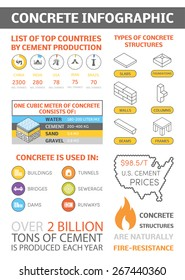 Concrete infographics. Grouped vector elements, charts, quick facts about concrete. Template for your own info graphic.