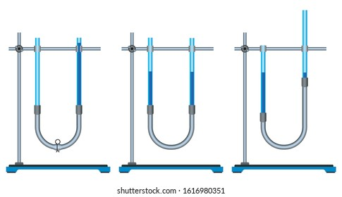 In the connecting vessels of any form of the surface of a homogeneous liquid are installed at the same level at the same pressure over the liquid.
