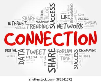 Connection word cloud, business concept