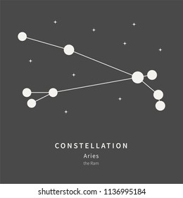 The Constellation Of Aries. The Ram - linear icon. Vector illustration of the concept of astronomy