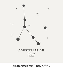 The Constellation Of Cancer. The Crab - linear icon. Vector illustration of the concept of astronomy
