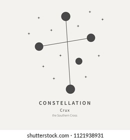The Constellation Of Crux. The Southern Cross - linear icon. Vector illustration of the concept of astronomy