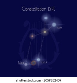 Constellation Lyra on the background of a dark blue sky. Stars of the northern celestial hemisphere are Vega, Sheliac, Sulafat. The outline of the lyre. Informative poster. Vector illustration.