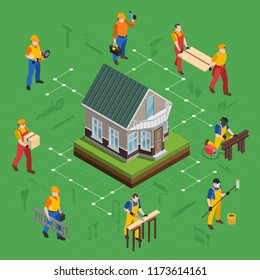 Construction isometric flowchart composition with characters of laborers and tradesmen with silhouette pictograms of building tools vector illustration
