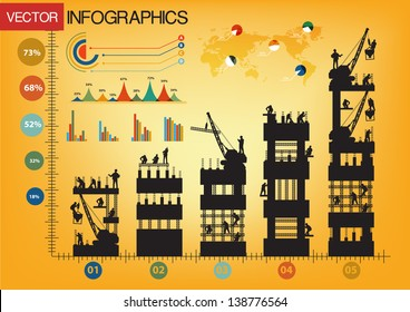 Construction worker silhouette at work, Creative Infographics charts and graphs vector illustration template design