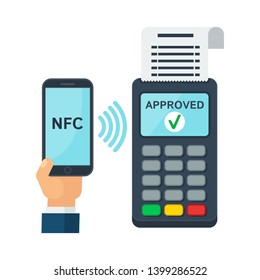 Contactless payment using RFID or NFC technology. Purchase products or services via debit, credit or smartcards. Tap card near a point-of-sale terminal. Tap-and-go.