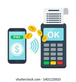 Contactless payment using a smartphone in the payment terminal. Purchase using RFID or NFC technology via debit, credit or smartcards. Tap card near a point-of-sale terminal. Tap-and-go.