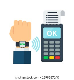 Contactless payment using a smartwatch in the payment terminal. RFID or NFC technology. Purchase products or services via debit, credit or smartcards. Tap card near a point-of-sale terminal.