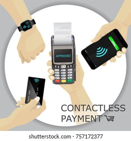 Contactless payments set. POS terminal, smartphone, credit card, smartwatch. Hand holding device.  NFC, Credit Card payments. Gray circle background. Vector Icon. Wifi Mobile Pay. Wireless