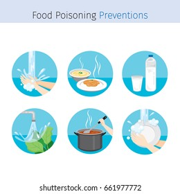 Contagious Disease Prevention and Secure Icons Set, Health And Sanitation, Cleanness, Stomach, Internal Organs, Body, Physical, Sickness, Anatomy, Health