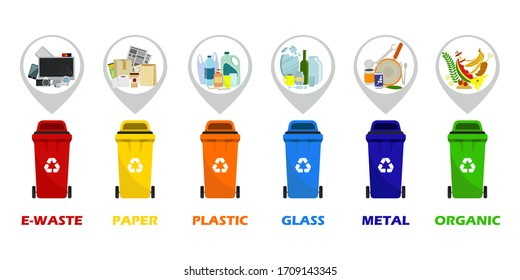 Containers for all types of garbage. Waste segregation. Separation of waste in trash bins. Sort waste for recycling. Garbage cans for paper, plastic, glass, metal, food waste and electronics.