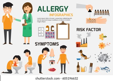 Content graphics of symptoms and prevention allergy disease. health or healthy and medical vector illustration.