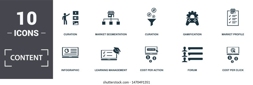 Content icon set. Contain filled flat cost per action, cost per click, curation, curation, forum, gamification, learning management, market profile icons. Editable format.