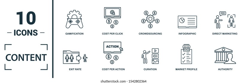 Content icon set. Include creative elements cost per click, crowdsourcing, curation, exit rate, gamification icons. Can be used for report, presentation, diagram, web design.