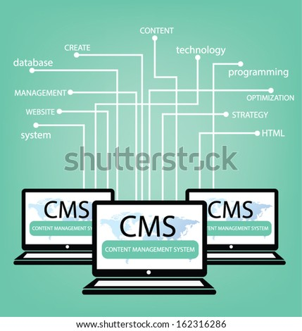 Content Management System Concept Stock Vector (Royalty Free