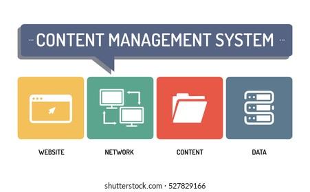 CONTENT MANAGEMENT SYSTEM - ICON SET