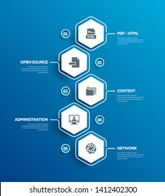 CONTENT MANAGEMENT SYSTEM INFOGRAPHIC DESIGN FLAT ICON CONCEPT