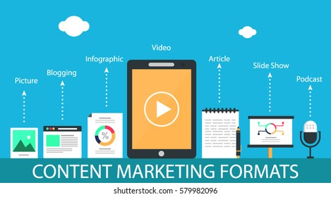 Content marketing formats vector concept, types of contents for digital marketing including videos, slide, podcast, article isolated on blue background