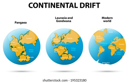 Continental drift on the planet Earth. Pangaea, Laurasia, Gondwana, modern continents