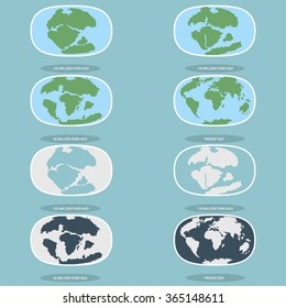 Continental drift on the planet Earth. Pangaea, Laurasia, Gondwana, modern continents From 250 MYA to Present / Set of icons / Earth / Flat style