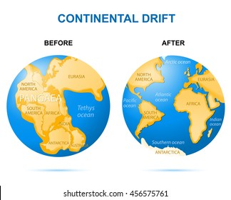 Continental drift on the planet Earth. Before as Pangaea - 200 million years ago and after as modern continents.