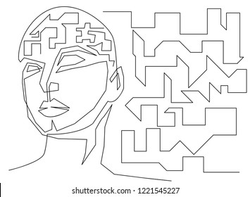Continuous line, drawing of set faces Technology and engineering Artificial intelligence. Human head outline with circuit board inside.