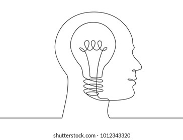 Continuous one line drawing light bulb symbol idea.The concept of thinking ideas inside the person's head