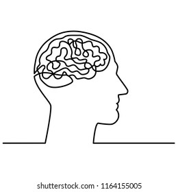 Continuous one line drawing men head and brain inside.The concept of thinking ideas inside the person's head. Vector illustration
