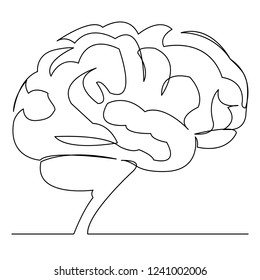 continuous single drawn one line brain hand-drawn picture silhouette. Line art. Doodle