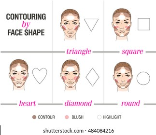 Contouring by face shape. Beauty tutorials.