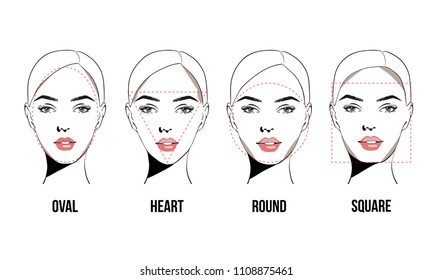 Contouring makeup for different types of woman's face. Vector set of different forms of female face. How to put on perfect make up. Contouring for face shapes.
