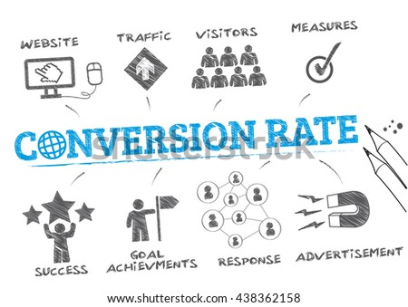 Conversion Rate Chart Keywords Icons Stock Vector Royalty Free