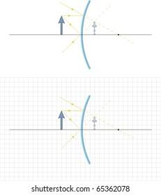 convex mirror image formation