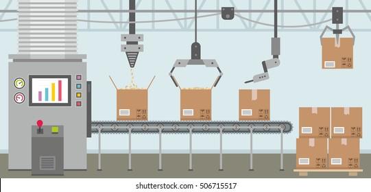 Conveyor system in flat design