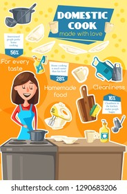 Cooking and housewife, domestic homemade food, cleanliness. Vector saucepan and ladle, dishware and dishwashing means. Cooker and plates with bowls, brush, apron and grater, cutting board and mixer