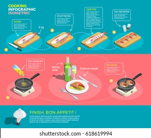 Cooking infographic isometric poster with visual instructions for cooking fish steaks with text captions and arrows vector illustration