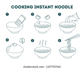 Cooking instant noodle in bowl instruction. Step-by-step guide for chinese food quick cook. Hot dinner manual. Isolated flat line vector illustration