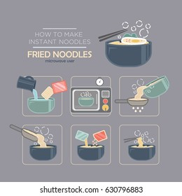 Cooking instruction icon set, instant noodles - fried noodles for microwave user