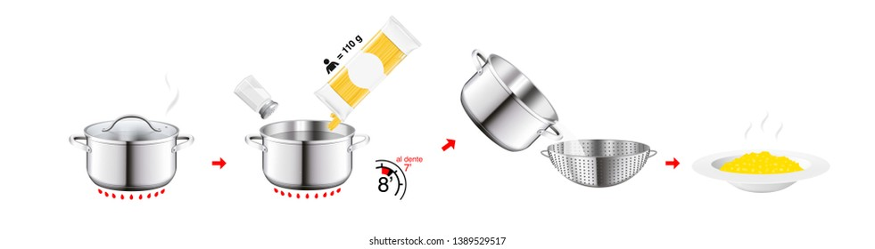 Cooking and preparation icons. Set of sign for detailed guideline. Vector elements on a white background. Ready for your design.