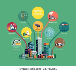 Cool flat vector illustration on electric power for city and urban areas. Energy sources  consumption. Wind, nuclear, solar, hydrogen and other energy use. Electricity usage infographic elements
