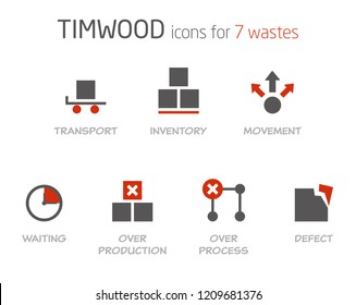 Cool icons of 7 wastes for methodology and Continuous Improvement presentation